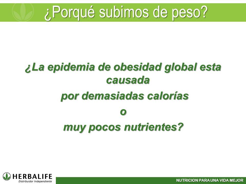 ¿La epidemia de obesidad global esta causada por demasiadas calorías por demasiadas caloríaso muy pocos nutrientes? ¿Porqué subimos de peso?