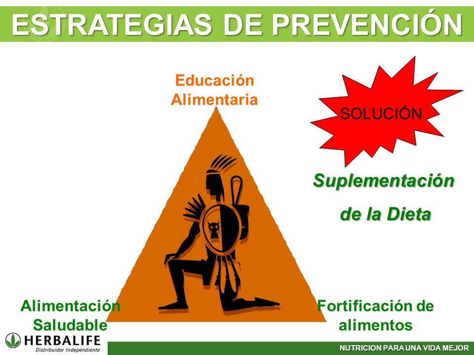 NUTRICION PARA UNA VIDA MEJOR ESTRATEGIAS DE PREVENCIÓN SOLUCIÓN Educación Alimentaria Alimentación Saludable Fortificación de alimentos Suplementació