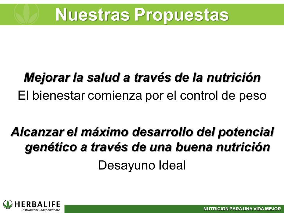 NUTRICION PARA UNA VIDA MEJOR Nuestras Propuestas Mejorar la salud a través de la nutrición El bienestar comienza por el control de peso Alcanzar el m
