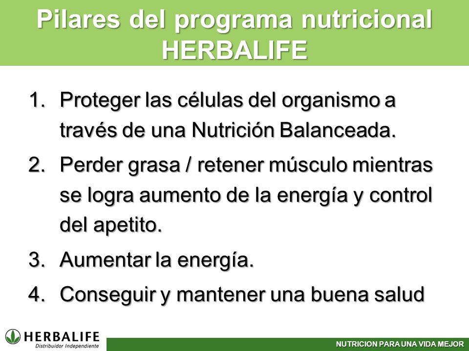 NUTRICION PARA UNA VIDA MEJOR Pilares del programa nutricional HERBALIFE 1.Proteger las células del organismo a través de una Nutrición Balanceada. 2.