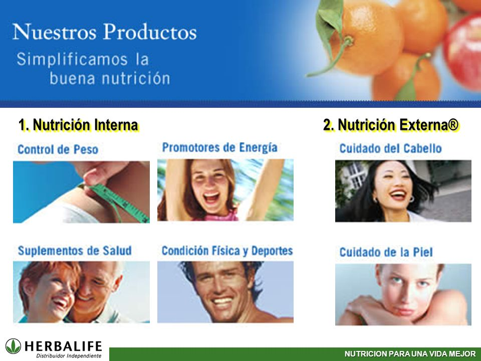 NUTRICION PARA UNA VIDA MEJOR 1. Nutrición Interna 2. Nutrición Externa®