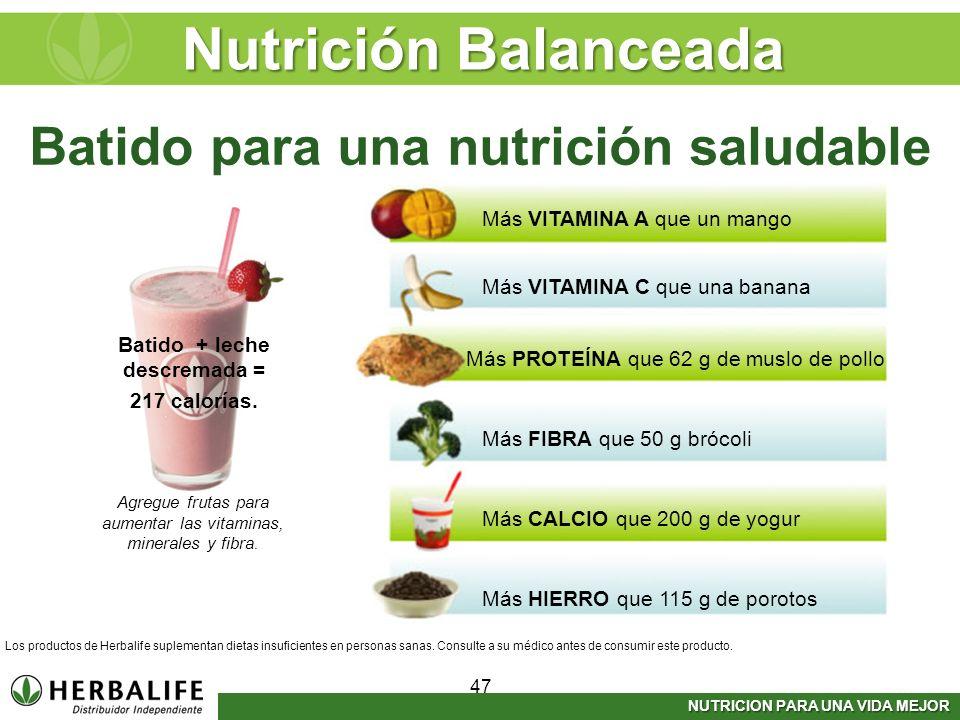 NUTRICION PARA UNA VIDA MEJOR Batido + leche descremada = 217 calorías. Batido para una nutrición saludable Agregue frutas para aumentar las vitaminas