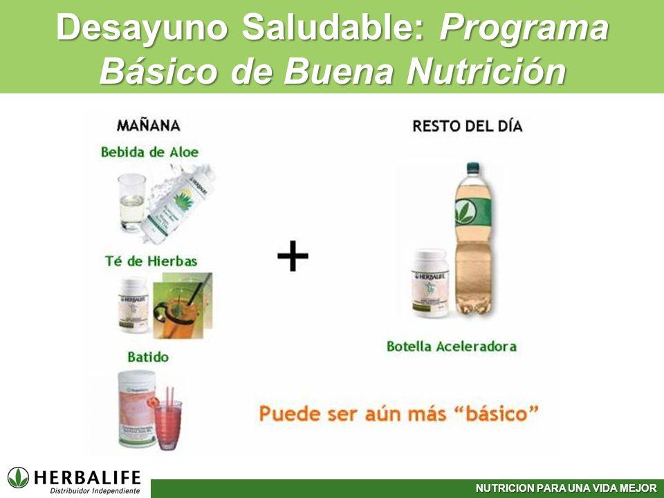 NUTRICION PARA UNA VIDA MEJOR Desayuno Saludable: Programa Básico de Buena Nutrición
