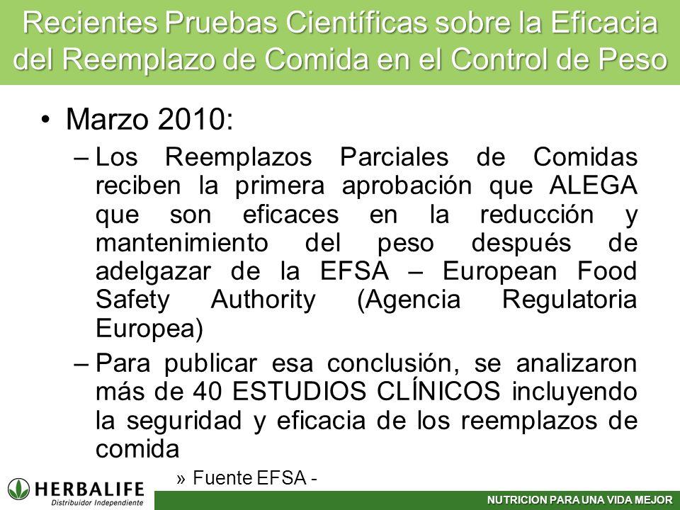 NUTRICION PARA UNA VIDA MEJOR Recientes Pruebas Científicas sobre la Eficacia del Reemplazo de Comida en el Control de Peso Marzo 2010: –Los Reemplazo