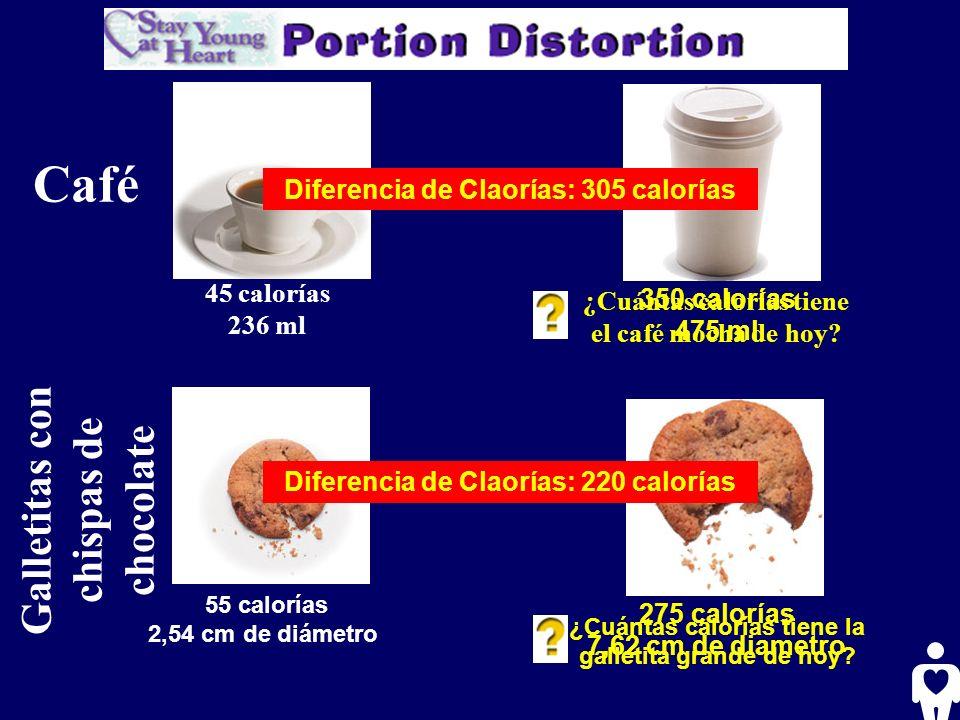 Café 45 calorías 236 ml ¿Cuántas calorías tiene el café mocha de hoy? 350 calorías 475 ml Diferencia de Claorías: 305 calorías 55 calorías 2,54 cm de