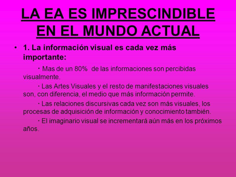 LA EA ES IMPRESCINDIBLE EN EL MUNDO ACTUAL 1. La información visual es cada vez más importante: · Mas de un 80% de las informaciones son percibidas vi