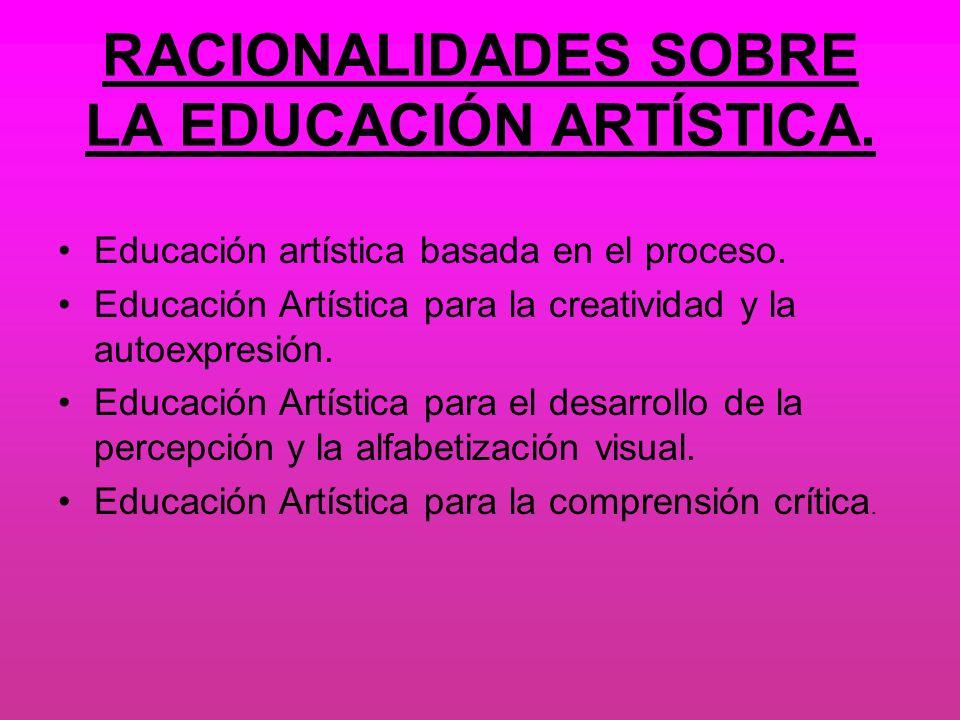 RACIONALIDADES SOBRE LA EDUCACIÓN ARTÍSTICA. Educación artística basada en el proceso. Educación Artística para la creatividad y la autoexpresión. Edu