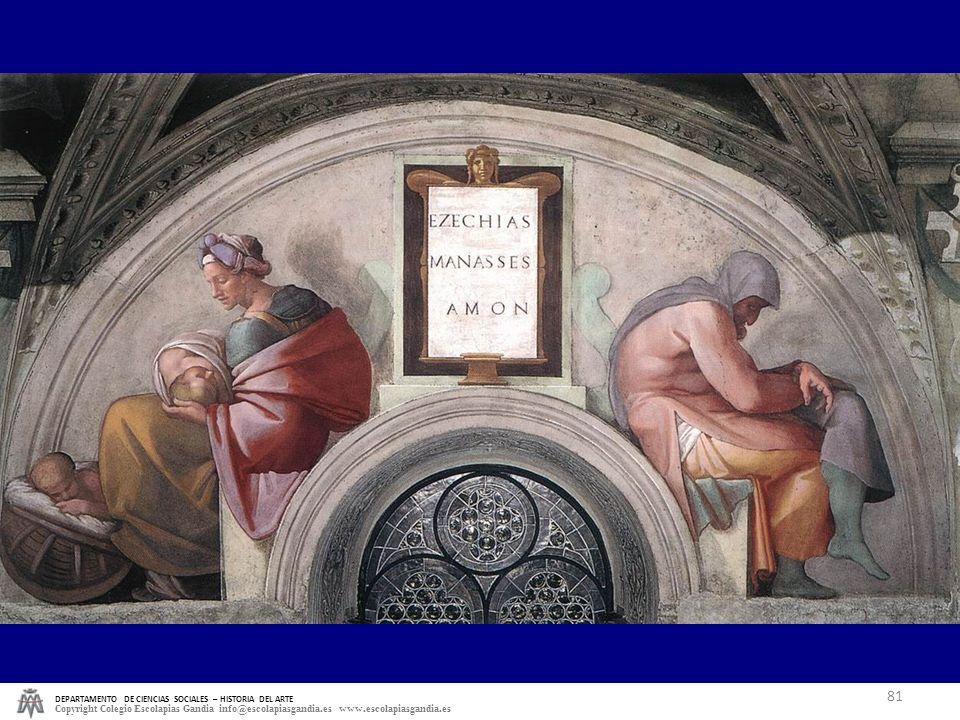 DEPARTAMENTO DE CIENCIAS SOCIALES – HISTORIA DEL ARTE Copyright Colegio Escolapias Gandia info@escolapiasgandia.es www.escolapiasgandia.es 81