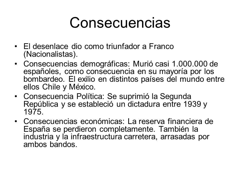 Consecuencias El desenlace dio como triunfador a Franco (Nacionalistas). Consecuencias demográficas: Murió casi 1.000.000 de españoles, como consecuen