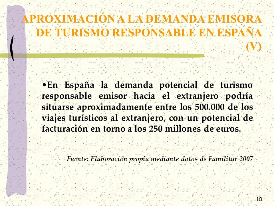 10 En España la demanda potencial de turismo responsable emisor hacia el extranjero podría situarse aproximadamente entre los 500.000 de los viajes tu