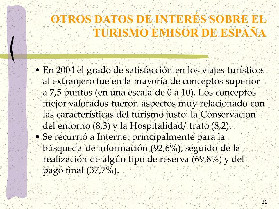 11 En 2004 el grado de satisfacción en los viajes turísticos al extranjero fue en la mayoría de conceptos superior a 7,5 puntos (en una escala de 0 a