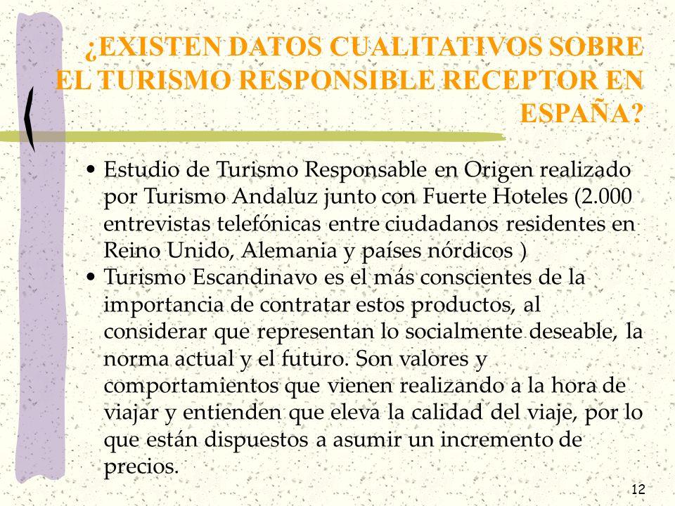 12 Estudio de Turismo Responsable en Origen realizado por Turismo Andaluz junto con Fuerte Hoteles (2.000 entrevistas telefónicas entre ciudadanos res