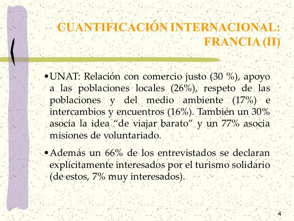 4 UNAT: Relación con comercio justo (30 %), apoyo a las poblaciones locales (26%), respeto de las poblaciones y del medio ambiente (17%) e intercambio