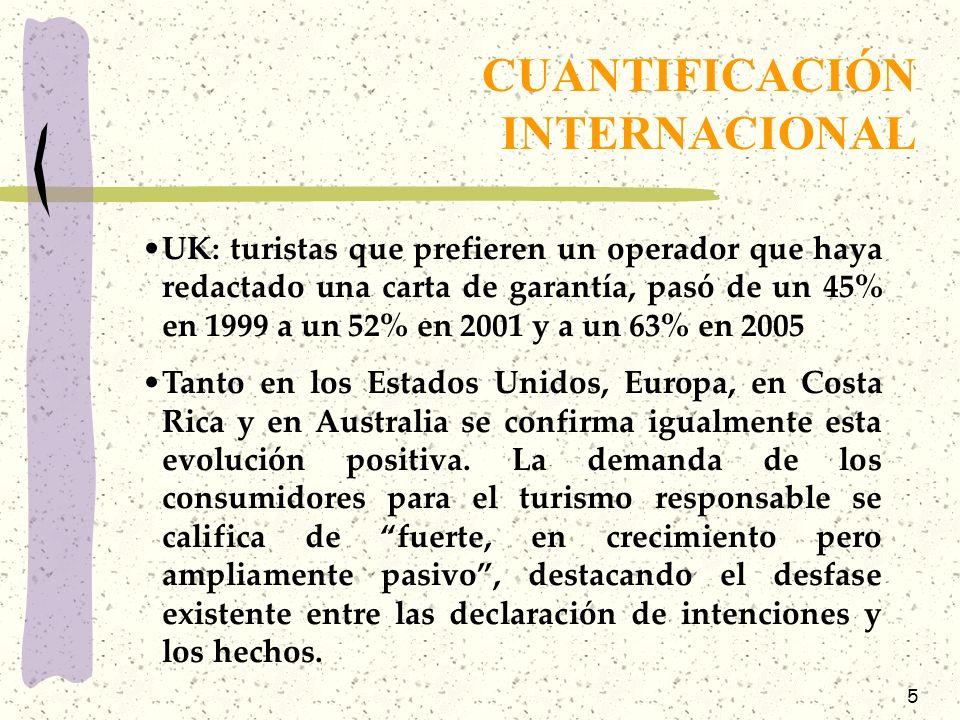 5 UK: turistas que prefieren un operador que haya redactado una carta de garantía, pasó de un 45% en 1999 a un 52% en 2001 y a un 63% en 2005 Tanto en