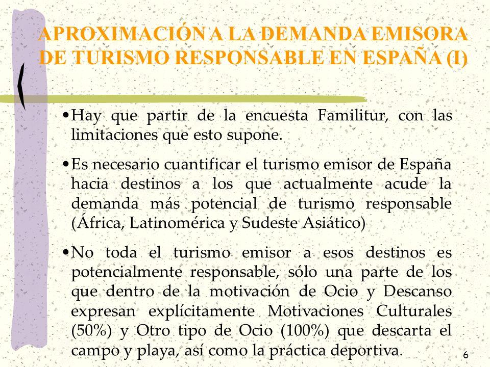 6 APROXIMACIÓN A LA DEMANDA EMISORA DE TURISMO RESPONSABLE EN ESPAÑA (I) Hay que partir de la encuesta Familitur, con las limitaciones que esto supone