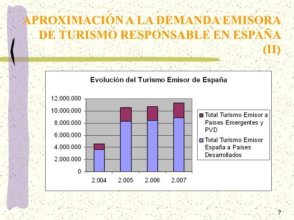 7 APROXIMACIÓN A LA DEMANDA EMISORA DE TURISMO RESPONSABLE EN ESPAÑA (II)