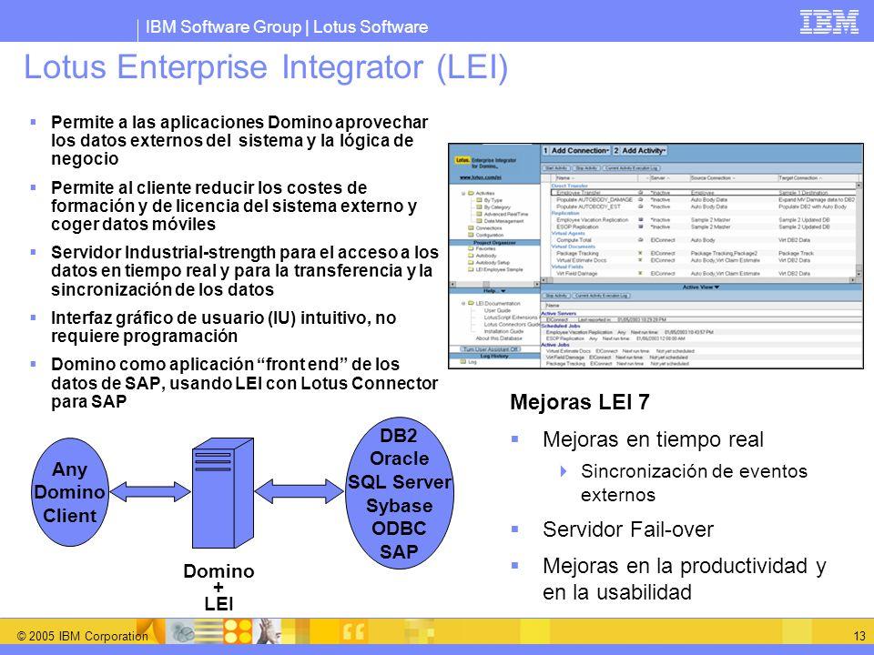 IBM Software Group | Lotus Software © 2005 IBM Corporation 13 Lotus Enterprise Integrator (LEI) Permite a las aplicaciones Domino aprovechar los datos