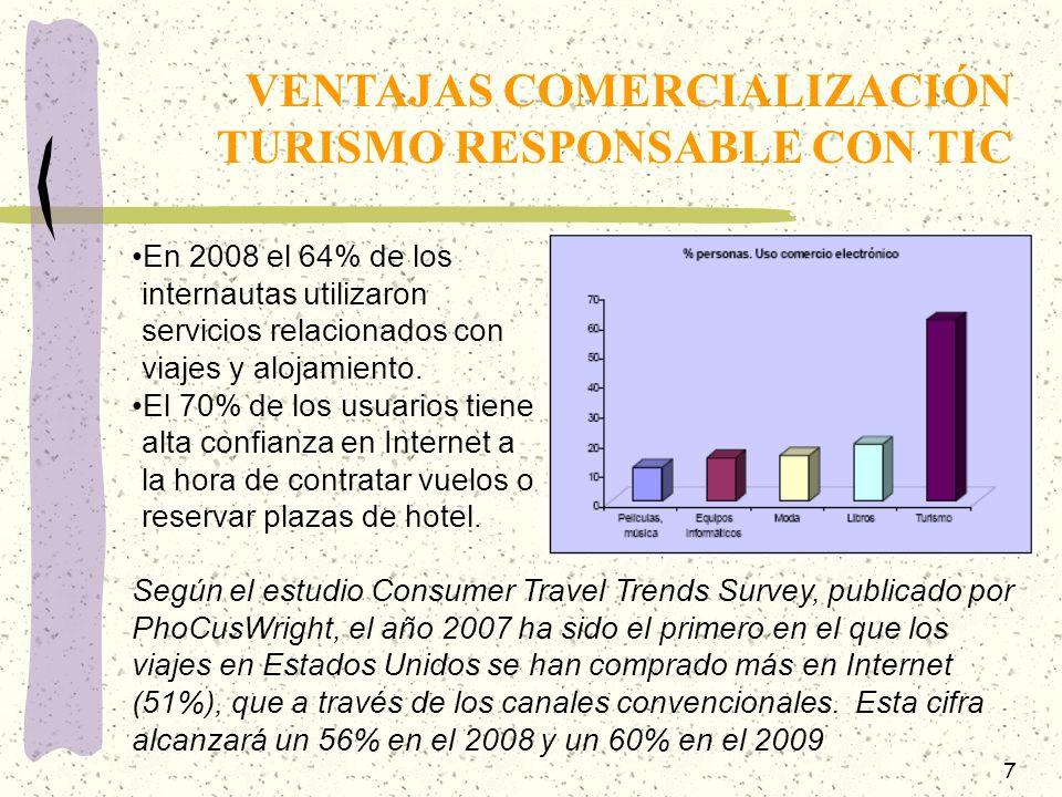 7 VENTAJAS COMERCIALIZACIÓN TURISMO RESPONSABLE CON TIC En 2008 el 64% de los internautas utilizaron servicios relacionados con viajes y alojamiento.