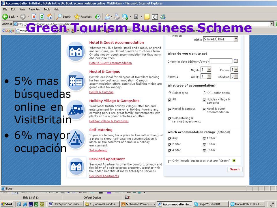 Green Tourism Business Scheme 5% mas búsquedas online en VisitBritain 6% mayor ocupación