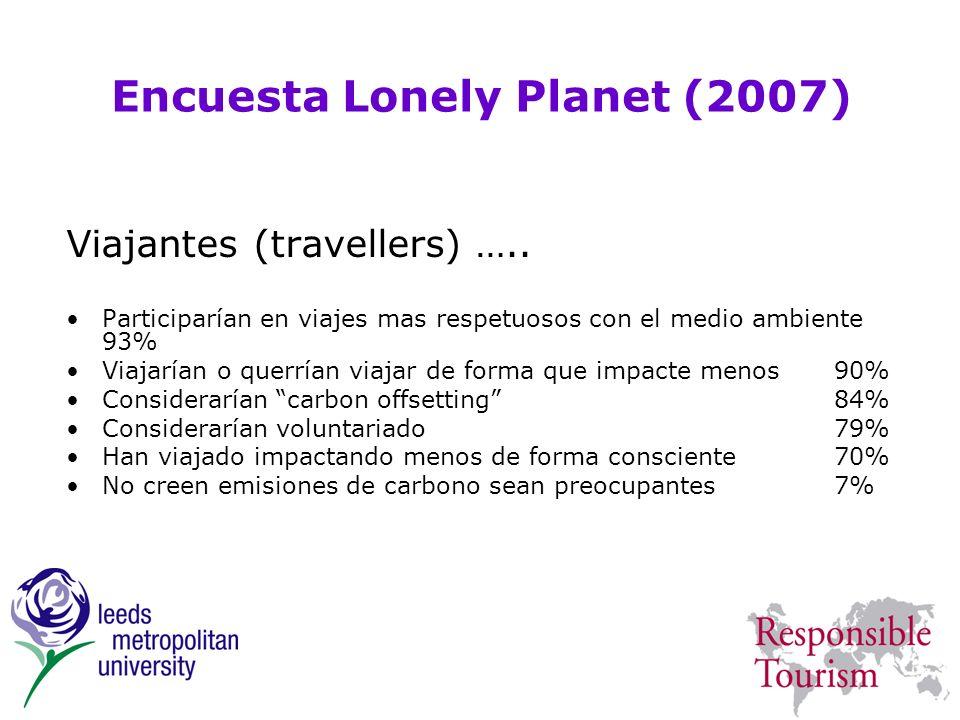 Viajantes (travellers) ….. Participarían en viajes mas respetuosos con el medio ambiente 93% Viajarían o querrían viajar de forma que impacte menos90%