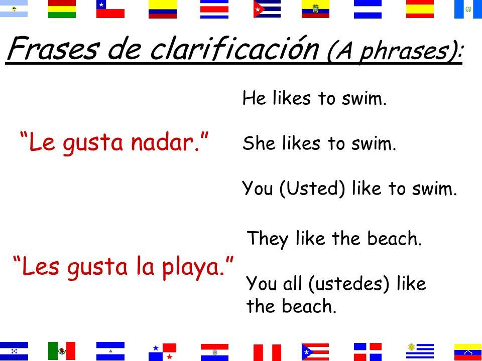 ¿Cómo se dice? They like geography and Spanish. Geography and Spanish are pleasing to them. la geografía y el español. gustanLes