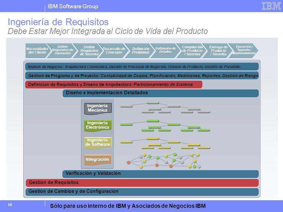 IBM Software Group Sólo para uso interno de IBM y Asociados de Negocios IBM 14 Ingeniería de Requisitos Debe Estar Mejor Integrada al Ciclo de Vida de