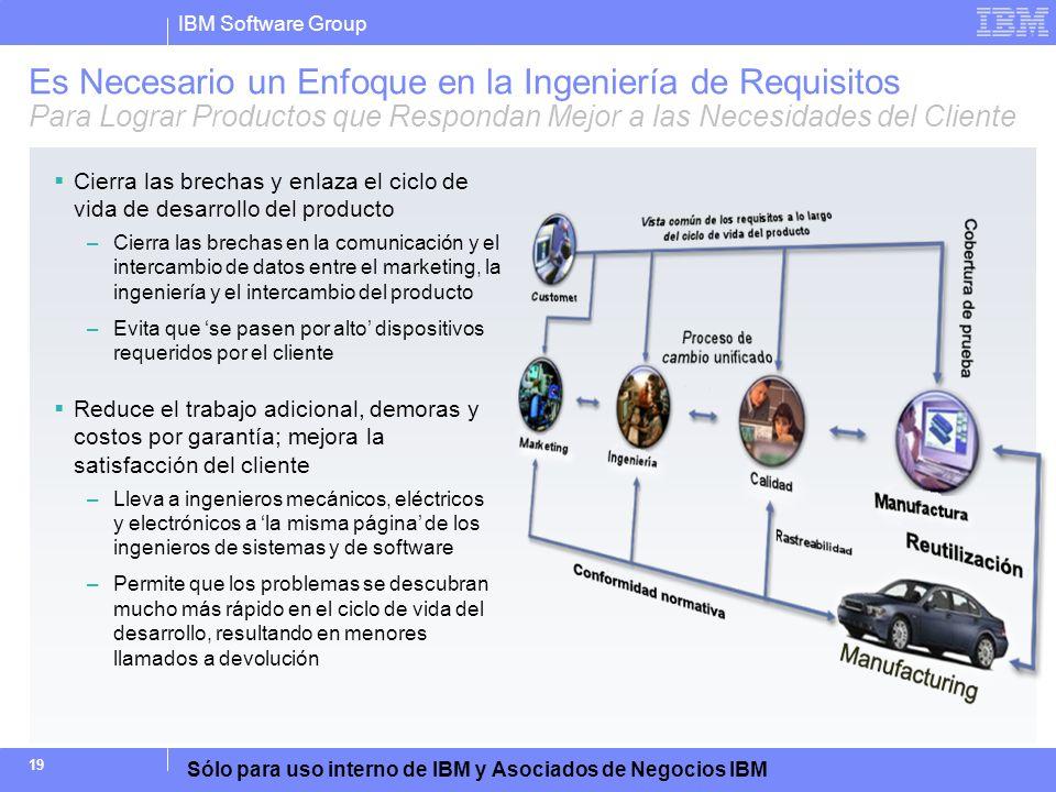 IBM Software Group Sólo para uso interno de IBM y Asociados de Negocios IBM 19 Es Necesario un Enfoque en la Ingeniería de Requisitos Para Lograr Prod