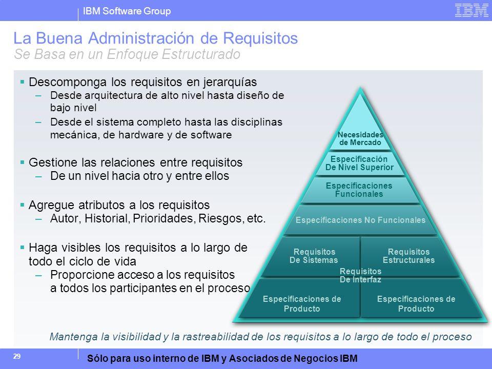 IBM Software Group Sólo para uso interno de IBM y Asociados de Negocios IBM 29 Descomponga los requisitos en jerarquías –Desde arquitectura de alto ni