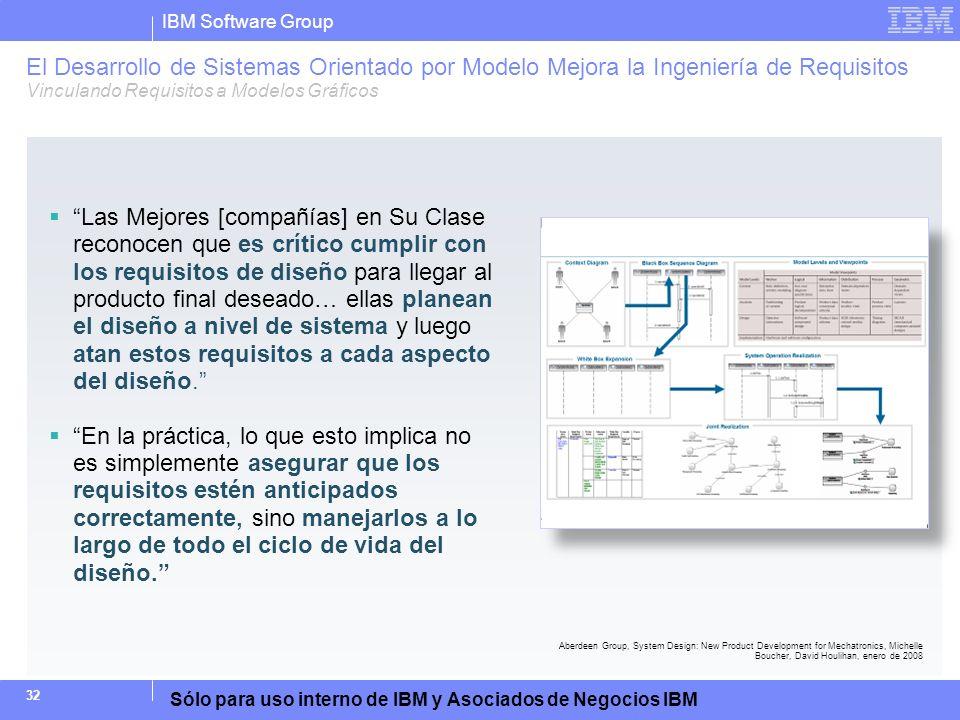 IBM Software Group Sólo para uso interno de IBM y Asociados de Negocios IBM 32 El Desarrollo de Sistemas Orientado por Modelo Mejora la Ingeniería de