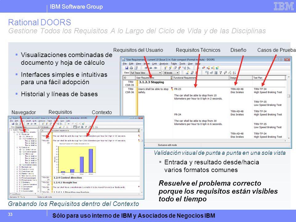 IBM Software Group Sólo para uso interno de IBM y Asociados de Negocios IBM 33 Requisitos del UsuarioRequisitos TécnicosCasos de PruebaDiseño Contexto