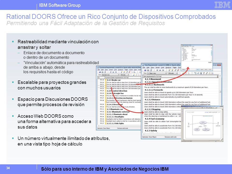 IBM Software Group Sólo para uso interno de IBM y Asociados de Negocios IBM 34 Rational DOORS Ofrece un Rico Conjunto de Dispositivos Comprobados Perm