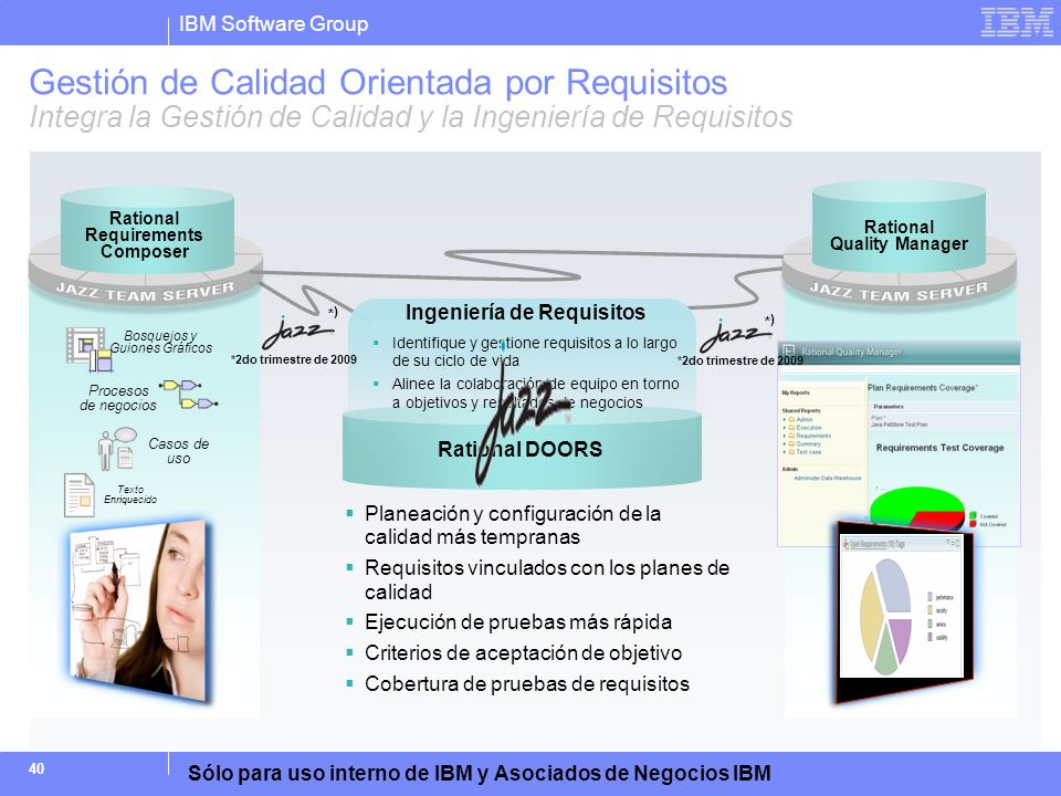 IBM Software Group Sólo para uso interno de IBM y Asociados de Negocios IBM 40 Rational Requirements Composer Rational Quality Manager Procesos de neg