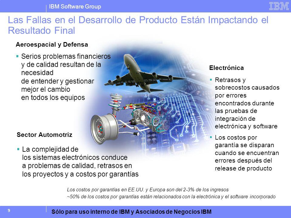 IBM Software Group Sólo para uso interno de IBM y Asociados de Negocios IBM 9 Electrónica Aeroespacial y Defensa La complejidad de los sistemas electr