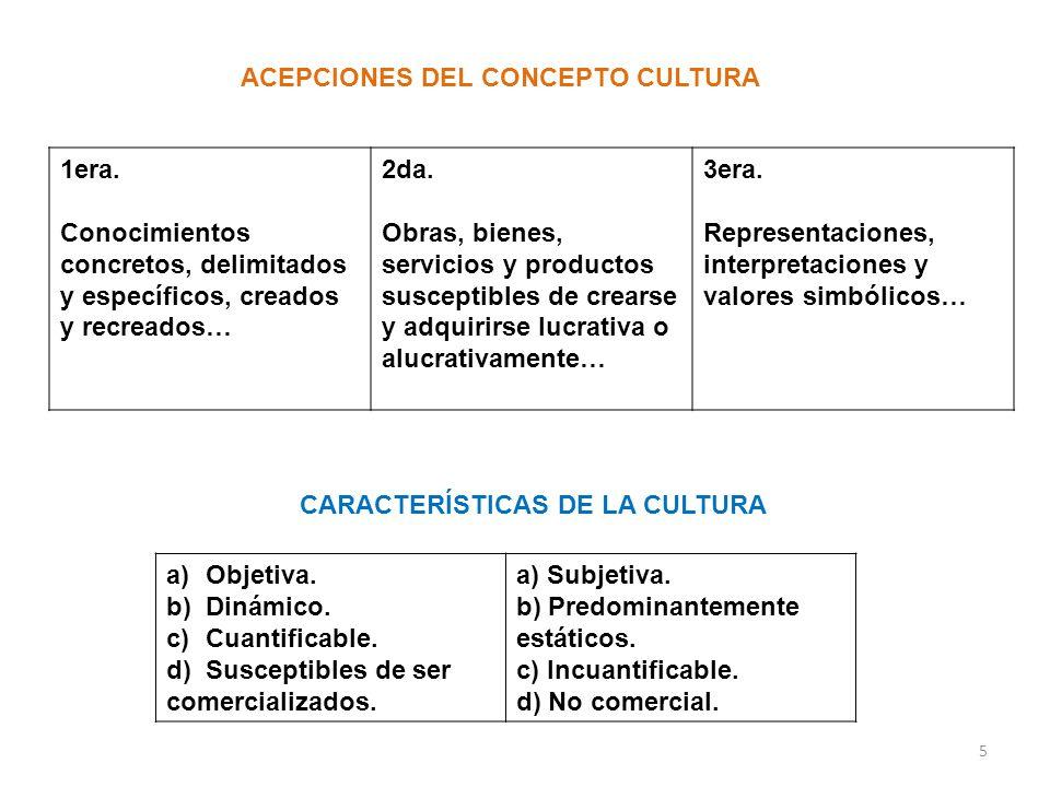 1era. Conocimientos concretos, delimitados y específicos, creados y recreados… 2da. Obras, bienes, servicios y productos susceptibles de crearse y adq