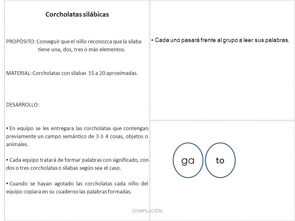 Corcholatas silábicas PROPÒSITO: Conseguir que el niño reconozca que la sílaba tiene una, dos, tres o màs elementos. MATERIAL: Corcholatas con sìlabas