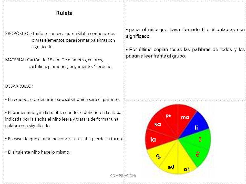 Ruleta PROPÒSITO: El niño reconozca que la sìlaba contiene dos o màs elementos para formar palabras con significado. MATERIAL: Cartòn de 15 cm. De diá