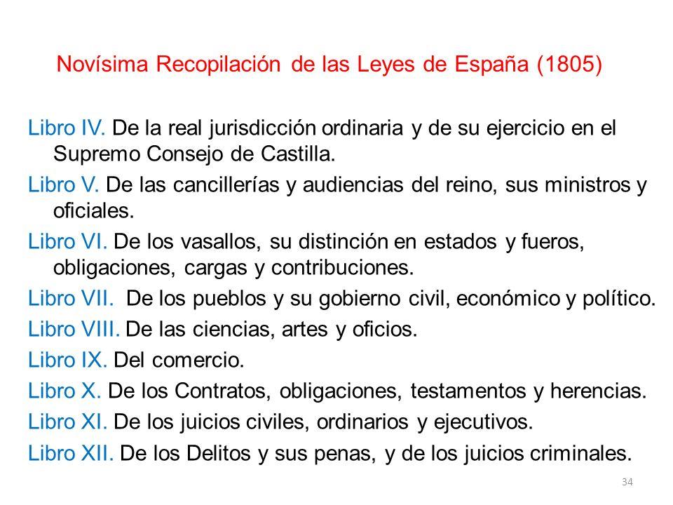 Novísima Recopilación de las Leyes de España (1805) Libro IV. De la real jurisdicción ordinaria y de su ejercicio en el Supremo Consejo de Castilla. L