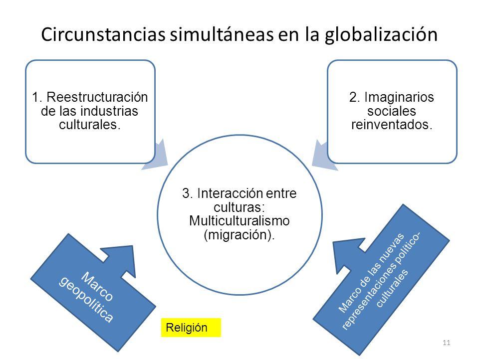 Circunstancias simultáneas en la globalización 3. Interacción entre culturas: Multiculturalismo (migración). 1. Reestructuración de las industrias cul