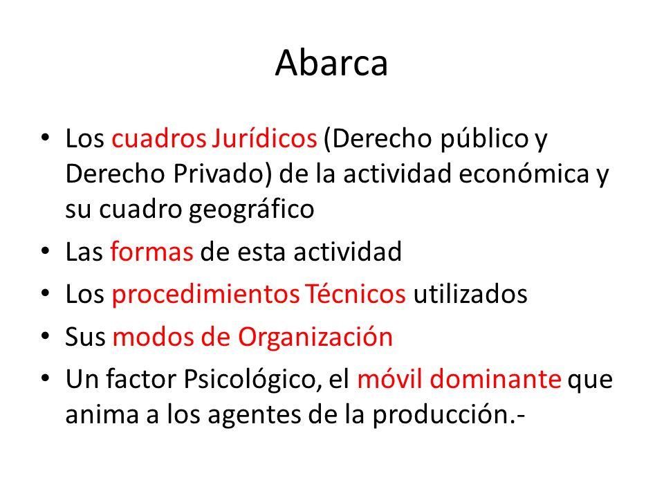 Abarca Los cuadros Jurídicos (Derecho público y Derecho Privado) de la actividad económica y su cuadro geográfico Las formas de esta actividad Los pro