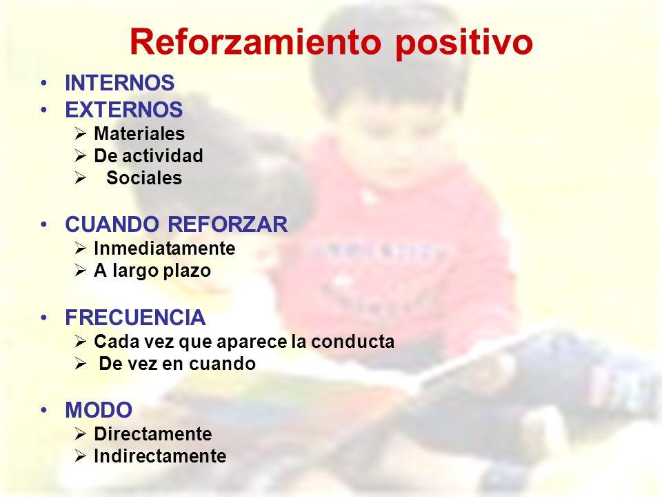 Reforzamiento positivo INTERNOS EXTERNOS Materiales De actividad Sociales CUANDO REFORZAR Inmediatamente A largo plazo FRECUENCIA Cada vez que aparece