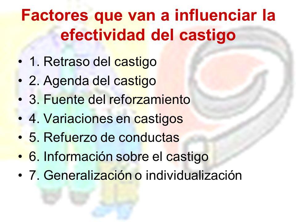 Factores que van a influenciar la efectividad del castigo 1. Retraso del castigo 2. Agenda del castigo 3. Fuente del reforzamiento 4. Variaciones en c