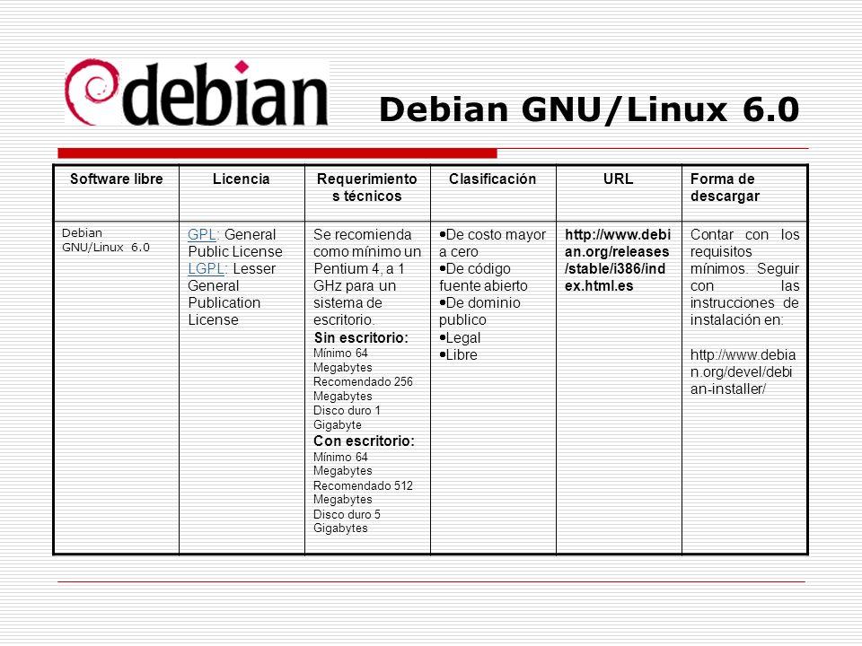 Debian GNU/Linux 6.0 Software libreLicenciaRequerimiento s técnicos ClasificaciónURLForma de descargar Debian GNU/Linux 6.0 GPLGPL: General Public License LGPLLGPL: Lesser General Publication License Se recomienda como mínimo un Pentium 4, a 1 GHz para un sistema de escritorio.