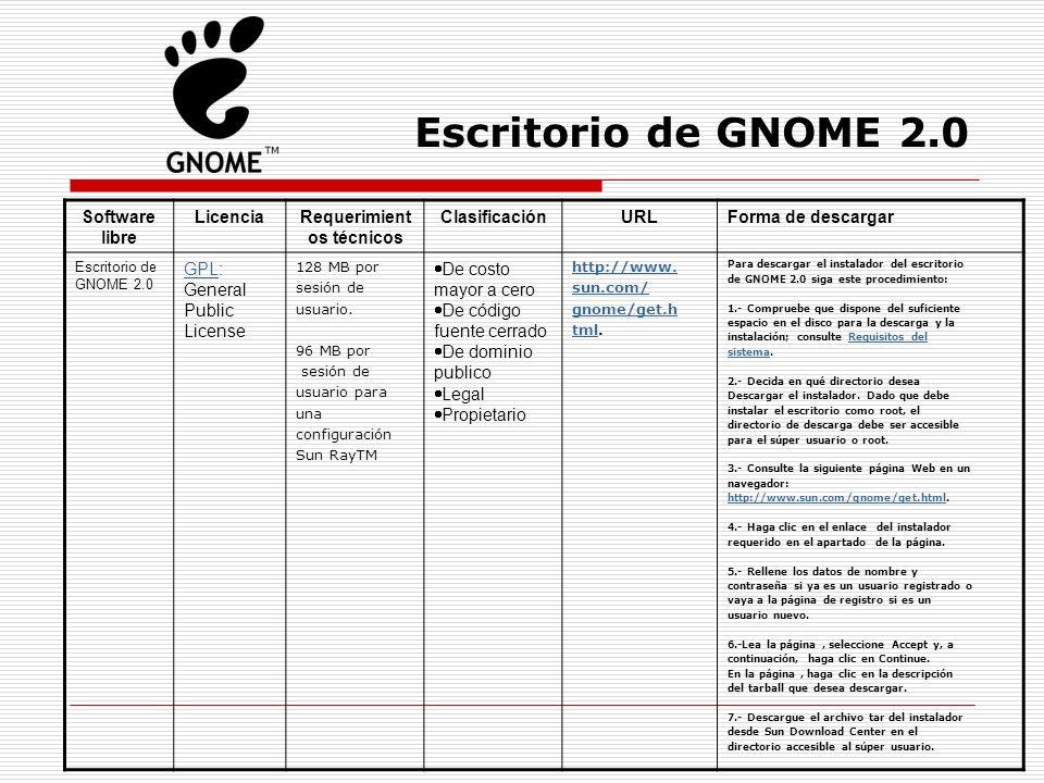 Escritorio de GNOME 2.0 Software libre LicenciaRequerimient os técnicos ClasificaciónURLForma de descargar Escritorio de GNOME 2.0 GPLGPL: General Public License 128 MB por sesión de usuario.