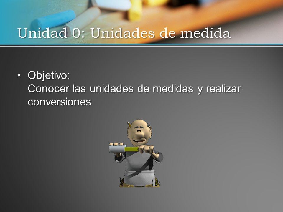 Unidad 0: Unidades de medida Objetivo: Conocer las unidades de medidas y realizar conversionesObjetivo: Conocer las unidades de medidas y realizar conversiones