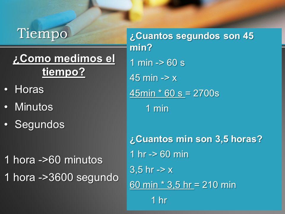 Tiempo ¿Como medimos el tiempo.