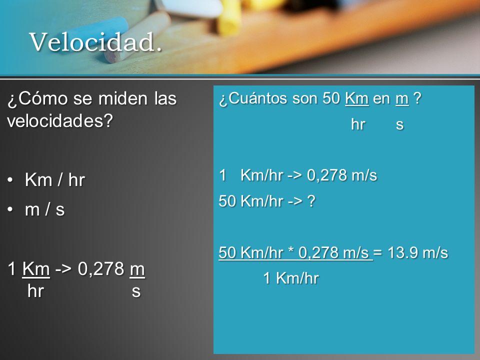 Velocidad.¿Cómo se miden las velocidades.