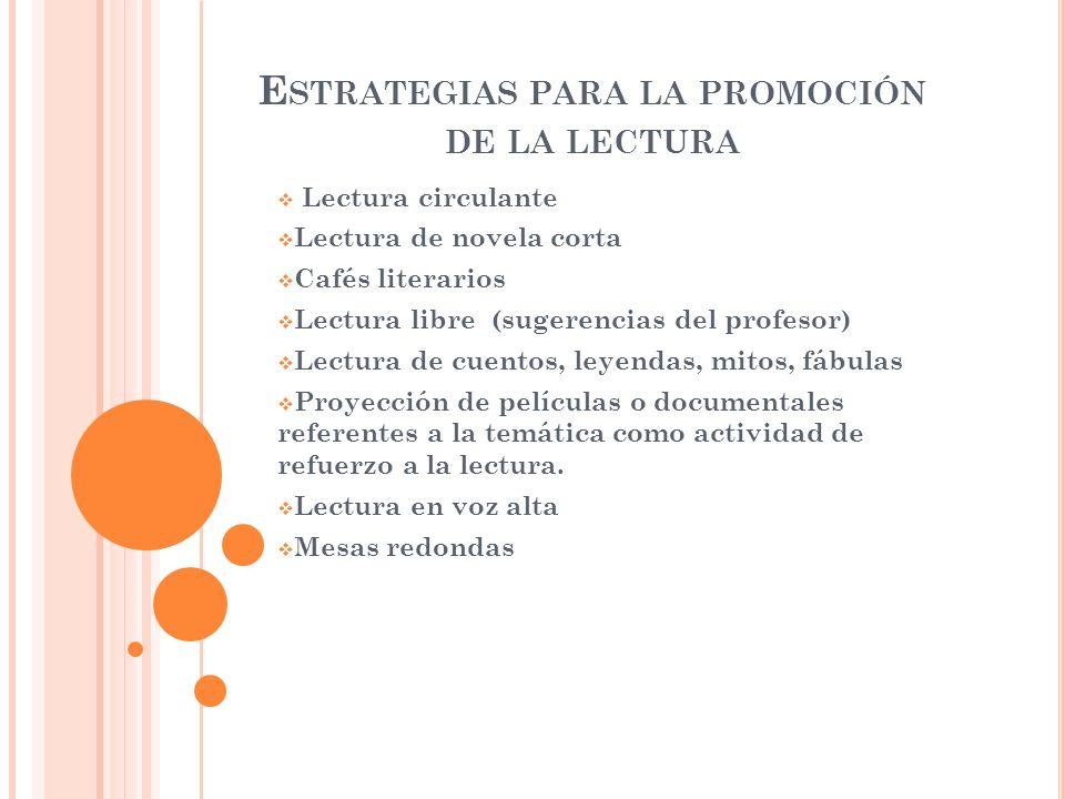E STRATEGIAS PARA LA PROMOCIÓN DE LA LECTURA Lectura circulante Lectura de novela corta Cafés literarios Lectura libre (sugerencias del profesor) Lect