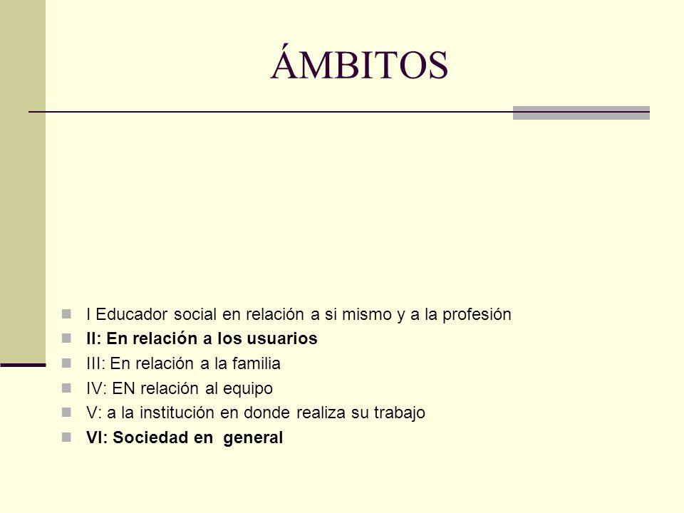 ÁMBITOS I Educador social en relación a si mismo y a la profesión II: En relación a los usuarios III: En relación a la familia IV: EN relación al equi