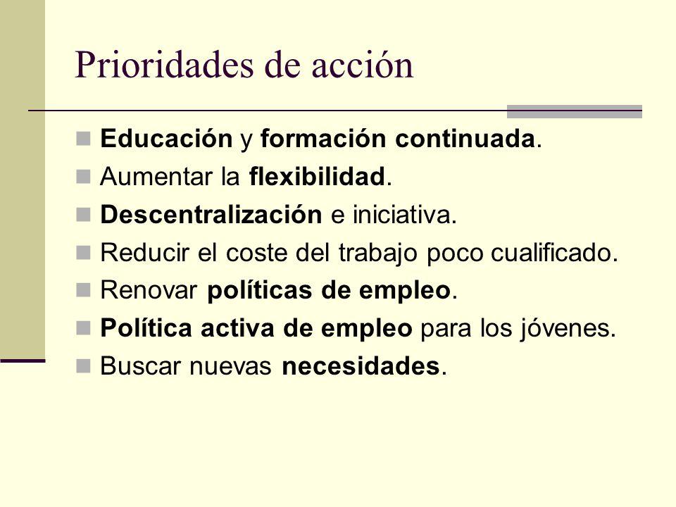 Prioridades de acción Educación y formación continuada. Aumentar la flexibilidad. Descentralización e iniciativa. Reducir el coste del trabajo poco cu