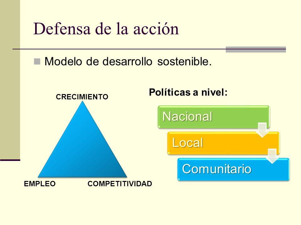 Defensa de la acción Modelo de desarrollo sostenible. CRECIMIENTO EMPLEOCOMPETITIVIDAD NacionalLocal Comunitario Políticas a nivel: